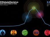 Política redes sociales