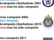 Tigres rompe maldicion Copa Libertadores