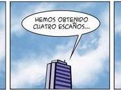 solución: Albert Rivera
