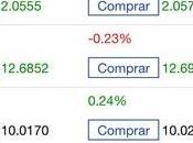 Reseña trading Forex Plus500
