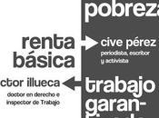 Debate Gijón ¿Renta Básica Universal Trabajo Garantizado?