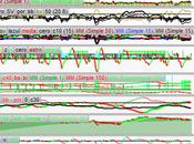 Analizamos S&P500 Ibex
