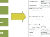 Cómo desplegar cluster Hadoop vSphere Data Extensions