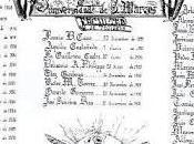 Doctores facultad teología u.n.m. marcos lima (1821-1915)