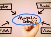 cambios tendencias marketing online