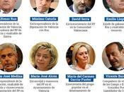corrupción valenciana descubierto.