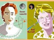 Henrietta Leavitt Jocelyn Bell (#WomeninStem, #JuevesCientíficas)
