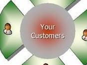 cliente centro? cuerno