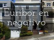 Euribor negativo