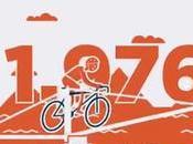#Strava: biker