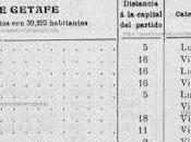 Fuenlabrada censo 1904