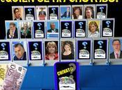 #corruPPlandia: Mariano Rajoy hace como problema corrupción existe