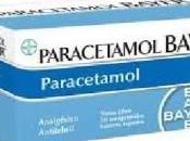 ¿Los medicamentos pueden matar? caso paracetamol, ibuprofeno aspirina
