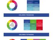Cómo Combinar Colores Circulo Cromático: Azul Violeta