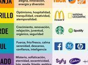 Marketing importancia Color