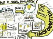 posible desarrollar innovación social dentro empresas?. Parte