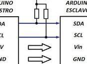 Comunicación entre Arduinos