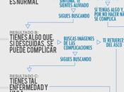 Martínez Versus Google