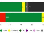 YOMIURI SHIMBUN Japón: Shinzo lograría amplia victoria urnas