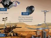 ExoMars, busca vida Marte