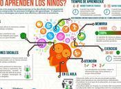 Cómo aprenden niños #infografia #infographic #education