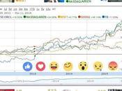 Crisis económica Raking Forbes