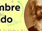 247.-Karl Marx: concepto alienación