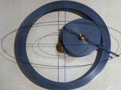 Instrumentos geométricos Deutsches Museum Munich