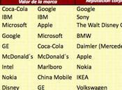 marcas 2010