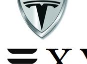 revolución Tesla