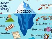 iceberg éxito