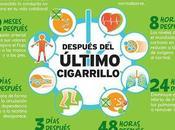 Aminoácidos ayudan dejar fumar