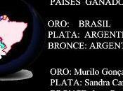 Exitoso!!! resultado final festival interpretes música latinoamericana