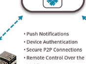 Como acceder Blackberry desde Internet