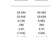 Resultados sólidos para Alstom ejercicio fiscal 2015/16