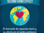 ¿Cuánto ahorra segunda mano medio ambiente?