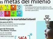 Baja Mortalidad Maternoinfantil Venezuela