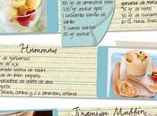 Taste Spotting biblia recetas