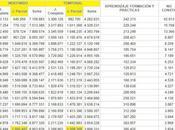 mercado laboral España