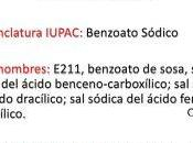 Benzoato sodio Análisis profundo