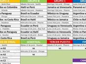 gratis todos partidos Copa América 2016