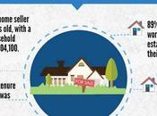 Respuestas propietarios viviendas