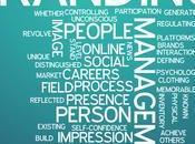 Plan Personal Branding para todos