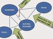 Antecedentes remotos guerra mundial: segundo sistema alianzas bismarck