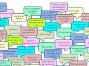 Algunas claves para vencer resistencia cambio organizaciones