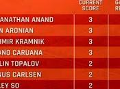 "Magnus Carlsen Leuven (YourNextMove) Grand Chess Tour ronda 10"")"