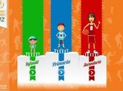 Verano olímpico 2012