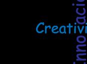 Creatividad Innovación como Estilo Gestión