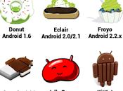 próxima actualización Android llamará Turrón