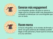 beneficios infografías